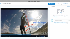 SKYPE SUP Training Session with Suzie Cooney